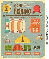 Fishing Retro Poster: Equipment for Fishing Advertising...