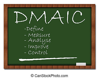 DMAIC Classroom Board - DMAIC concept image with text over...
