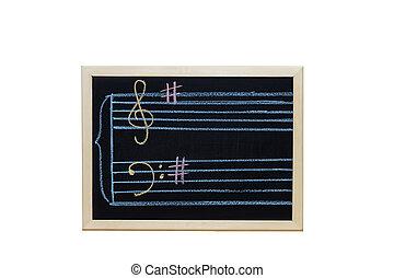 music staff in key G written on blackboard