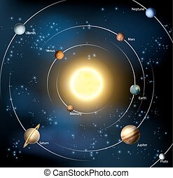 Solar system - An illustration of our solar system with all...