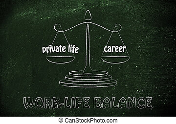private life versus career - measuring the importance of...
