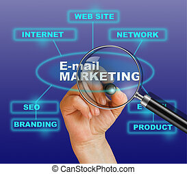 e-mail marketing concept with hand ,pensil and magnifying...