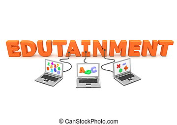 Multiple Wired to Edutainment