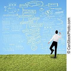 Man writing businessplan on sky - Business man writing plan...