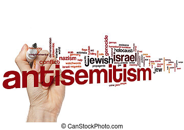 Antisemitism word cloud concept