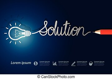 solution - Red pencil write solution with light bulbs on...
