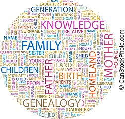 FAMILY Background concept wordcloud illustration Print...