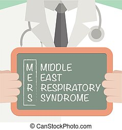 Mers Term Explanation - minimalistic illustration of a...
