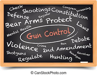 Wordcloud Gun Control - detailed illustration of a Gun...