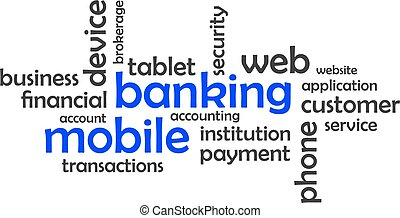 word cloud - mobile banking