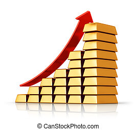 Bar chart from gold ingots - Creative abstract business...