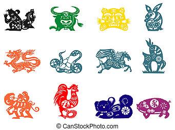 cinese, zodiaco