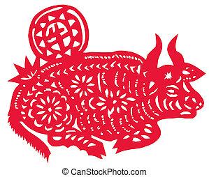 Chinese zodiac of ox