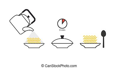 Instructions cooked quick-cooking pasta. Pour boiling water...
