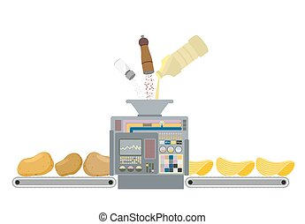 Machine for making potato chips. Production of deep frying...