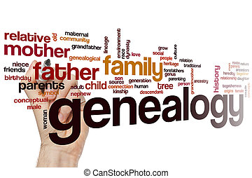 Genealogy word cloud concept
