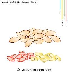 Almonds with Vitamin E, Riboflavin and Minerals - Healthcare...