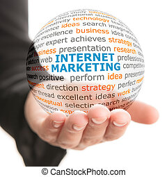 Concept of Internet marketing in business
