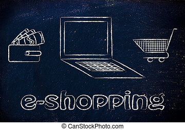 e-business: wallet, laptop and shopping cart - symbols of...