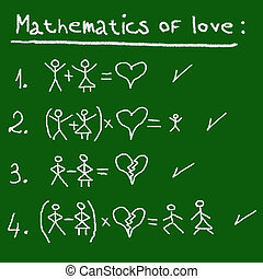 Mathematics of love - Illustration mathematics of love