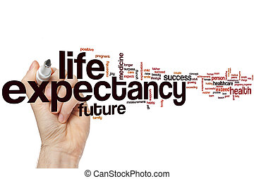 Life expectancy word cloud concept