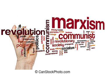 Marxism word cloud concept