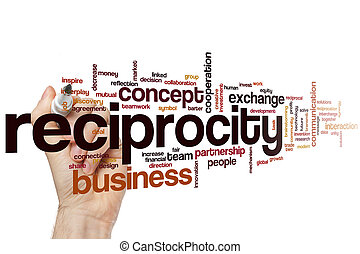 Reciprocity word cloud concept