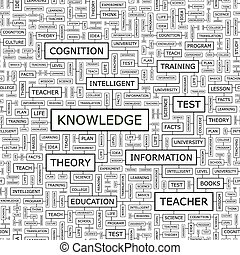KNOWLEDGE Seamless pattern Word cloud illustration