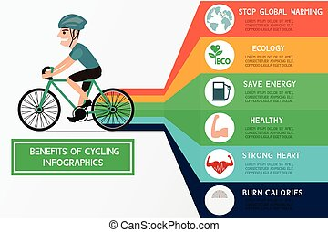 The benefits of cycling, infographics. Cartoon Vector...
