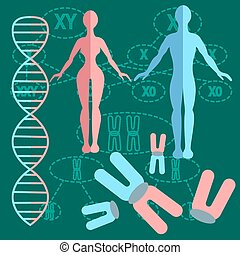 Set genetics people - Set of people with genetics and DNA...
