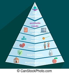 Maslow Pyramid icon - Maslow pyramid of seven steps with...