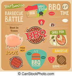 BBQ card - Barbecue Poster in Flat Design Style. BBQ Time....