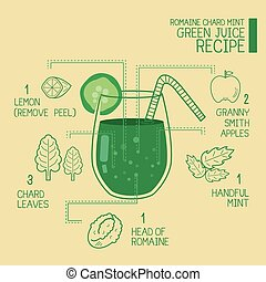 Romaine chard mint, green juice recipes great detoxify...