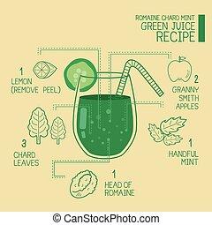Romaine chard mint, green juice recipes great detoxify...