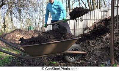 farm worker compost - Farm worker man with pitchfork load...