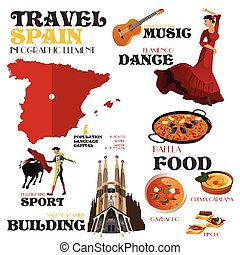 Infographic Elements for Traveling to Spain - A vector...