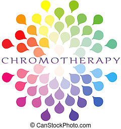 Chromotherapy colour spectrum logo - Chromo therapy -Colour...