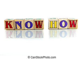 know how colorful wooden word block on the white background