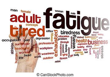 Fatigue word cloud concept