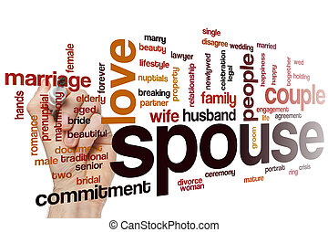 Spouse word cloud concept