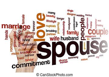 Spouse word cloud concept