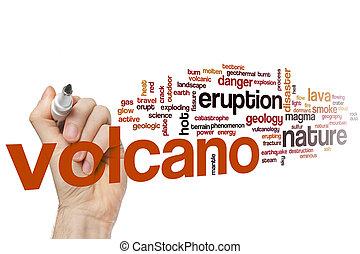Volcano word cloud concept