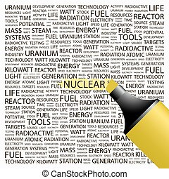 NUCLEAR Background concept wordcloud illustration Print...