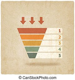 color marketing funnel symbol old background - vector...