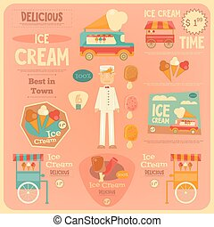 Ice Cream Poster - Ice Cream Card in Flat Design Style. Ice...