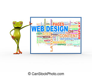 3d frog with web design wordcloud