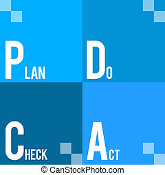 PDCA - Plan Do Check Act Four Blue - PDCA concept image with...
