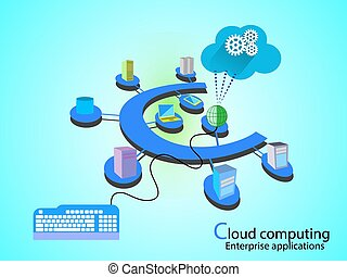 Concept of Cloud network