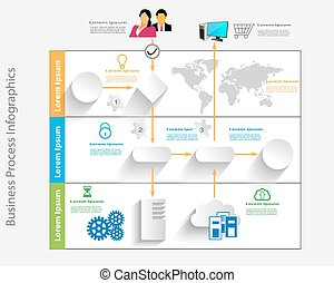 Business process and infographics - Business process...