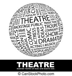 THEATRE Word cloud illustration Tag cloud concept collage